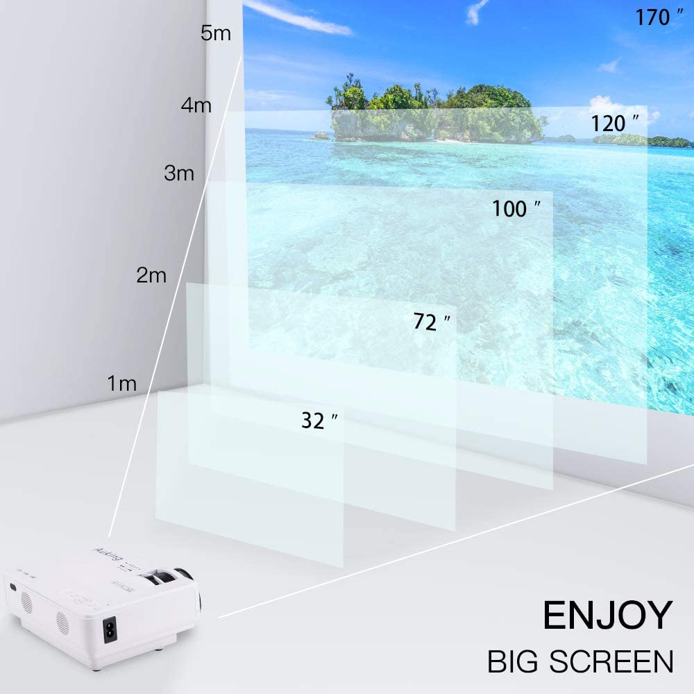 AuKing Mini Projector throw size