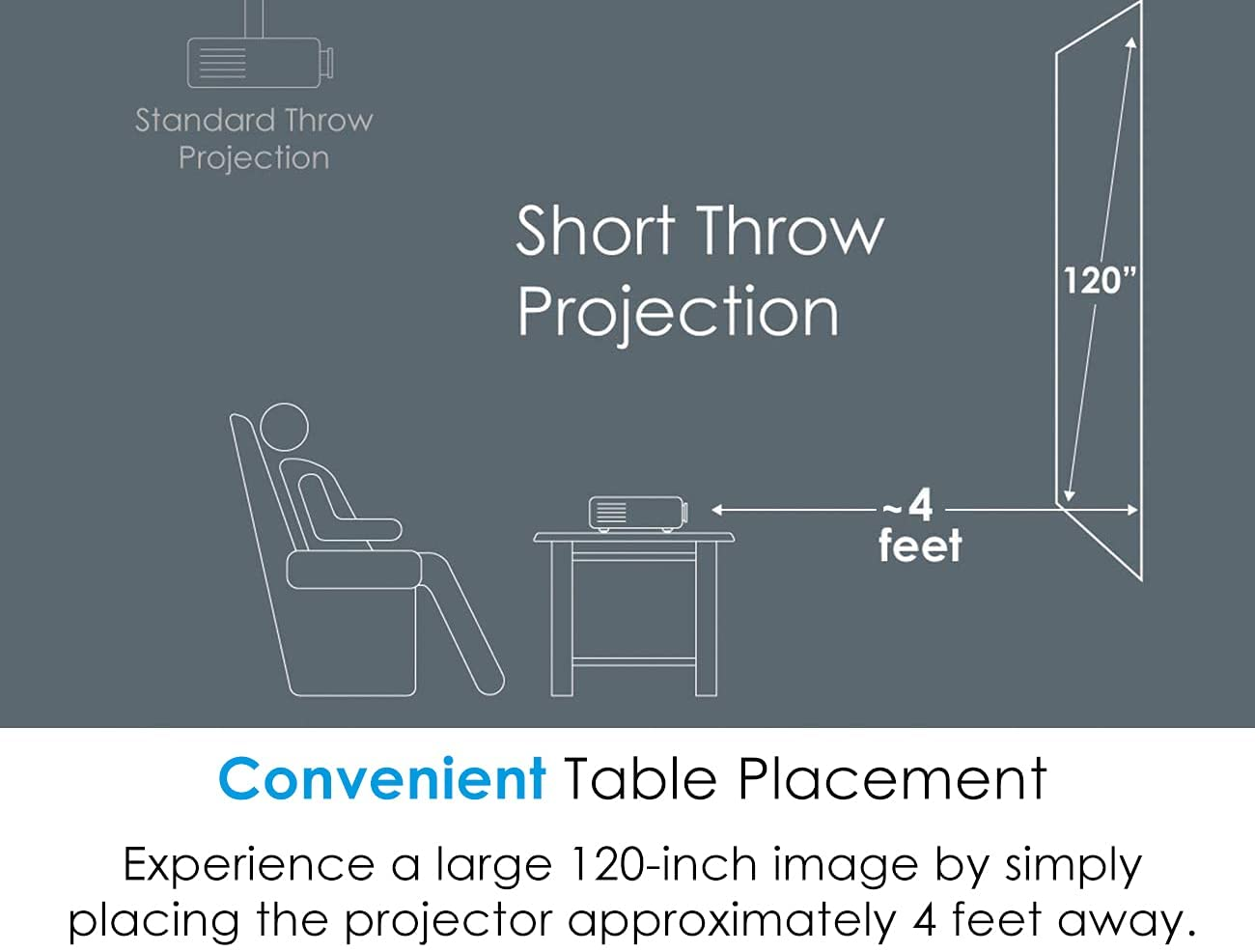 Optoma GT1090HDR short throw projection