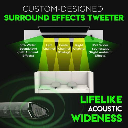 Custom-design surround sound tweeters
