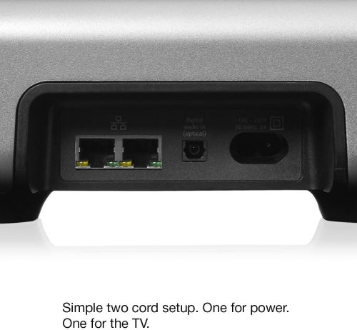 connections for Sonos Playbar