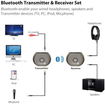Bluetooth transmitter and receiver set of Avantree Lock aptX Low Latency Wireless Transmitter and Receiver Set