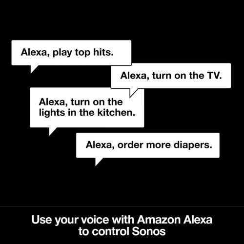 Commands to use the Sonos Beam through Alexa